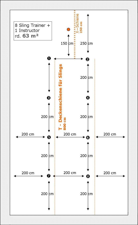 Raumplanung Gruppentraining / REHAPE® Sling Training Abb. 1