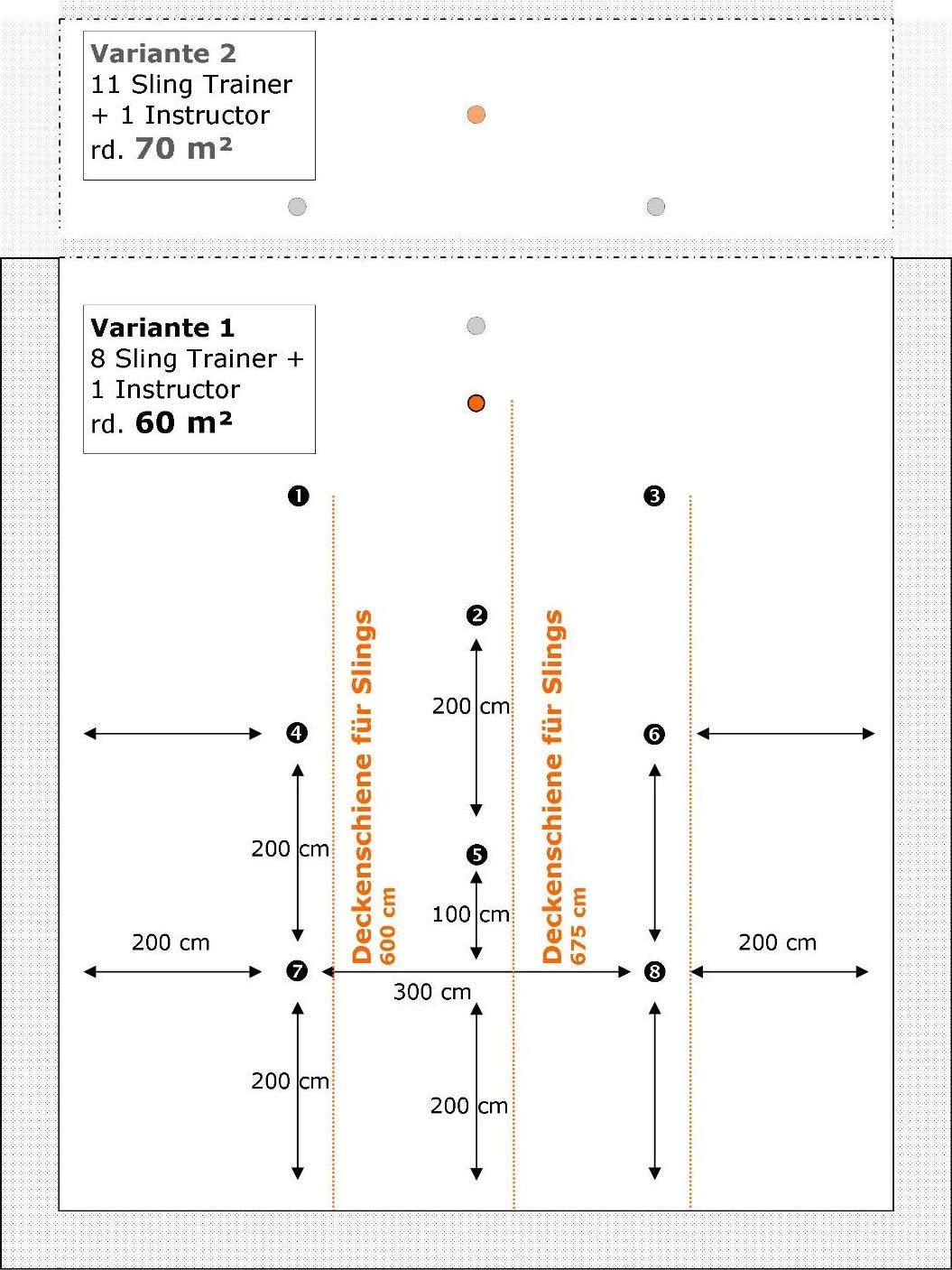 Raumplanung Gruppentraining / REHAPE® Sling Training Abb. 2: